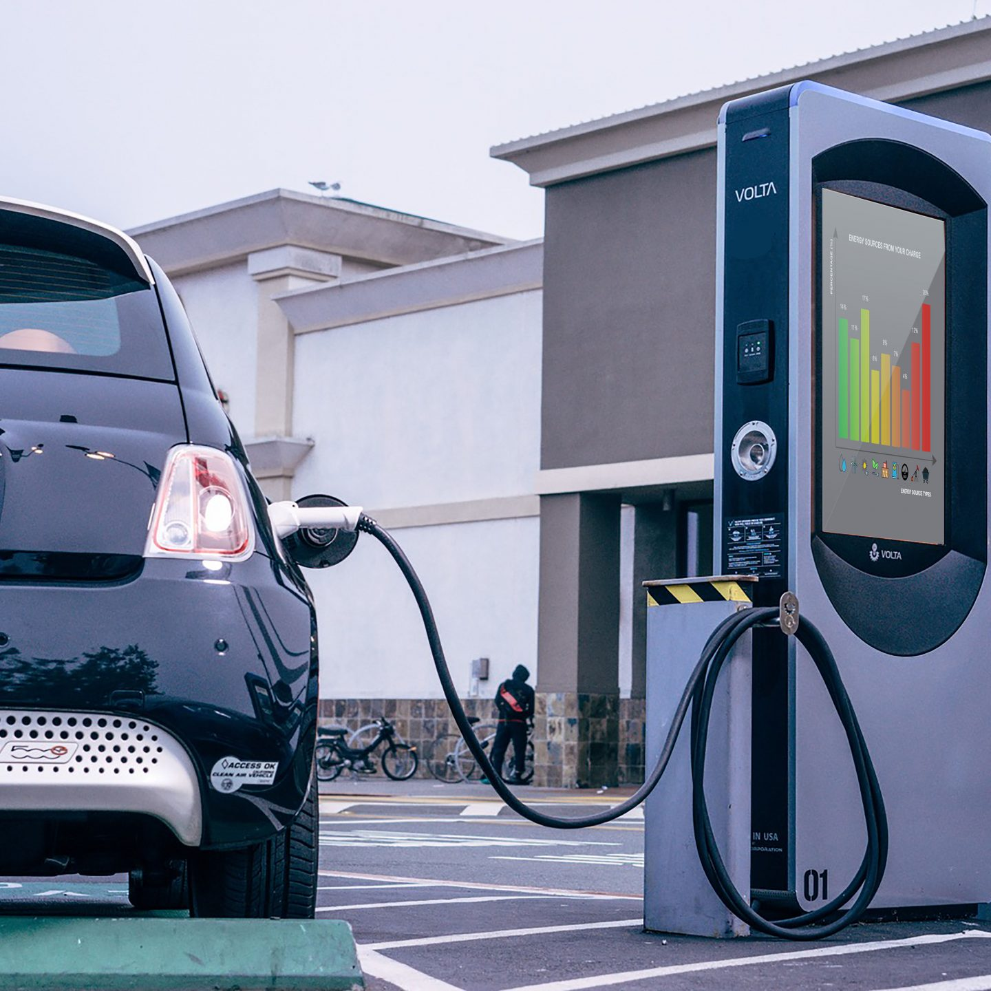 How sustainable is an electric car?